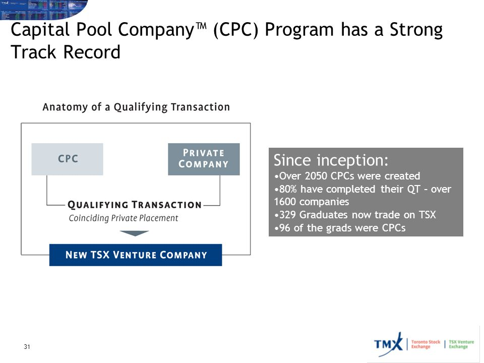 Capital Pool Company™ (CPC) Program has a Strong Track Record