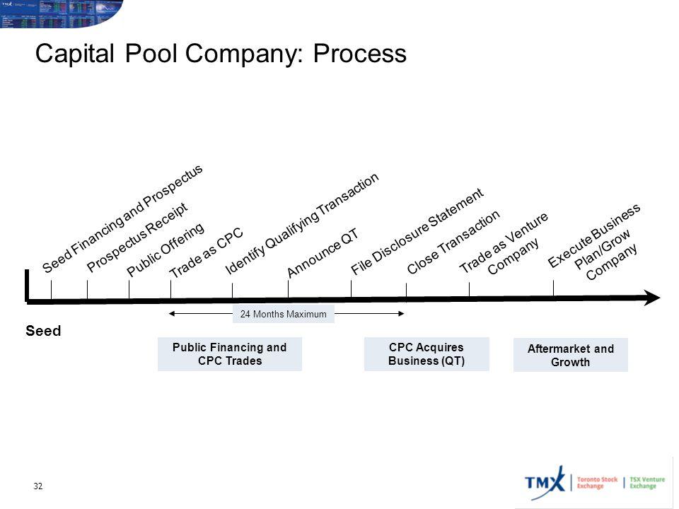 Capital Pool Company: Process