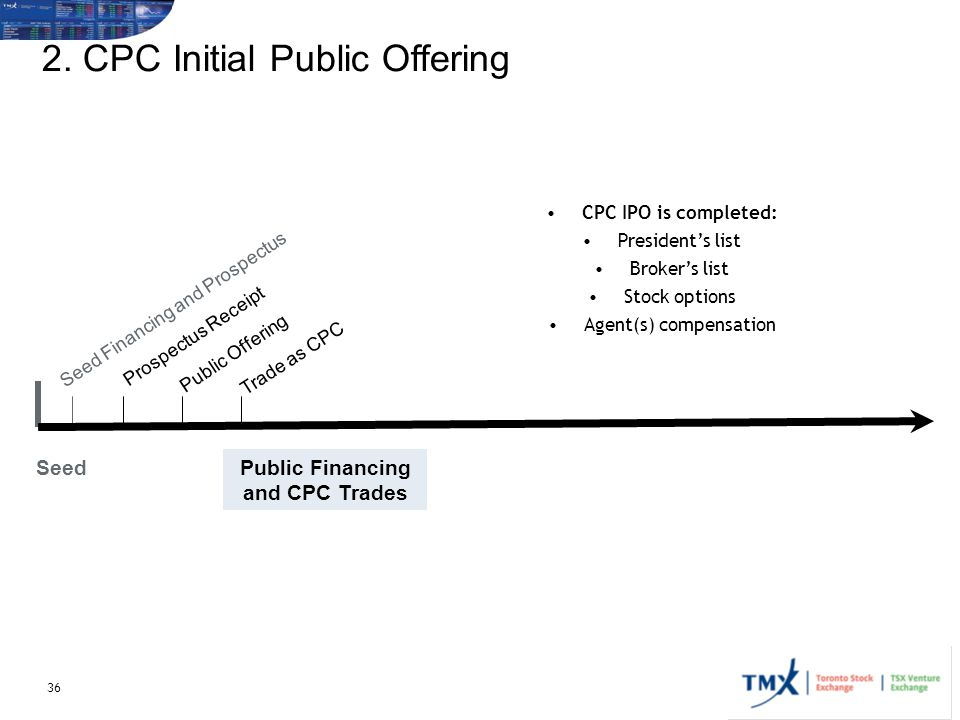 Public Financing and CPC Trades