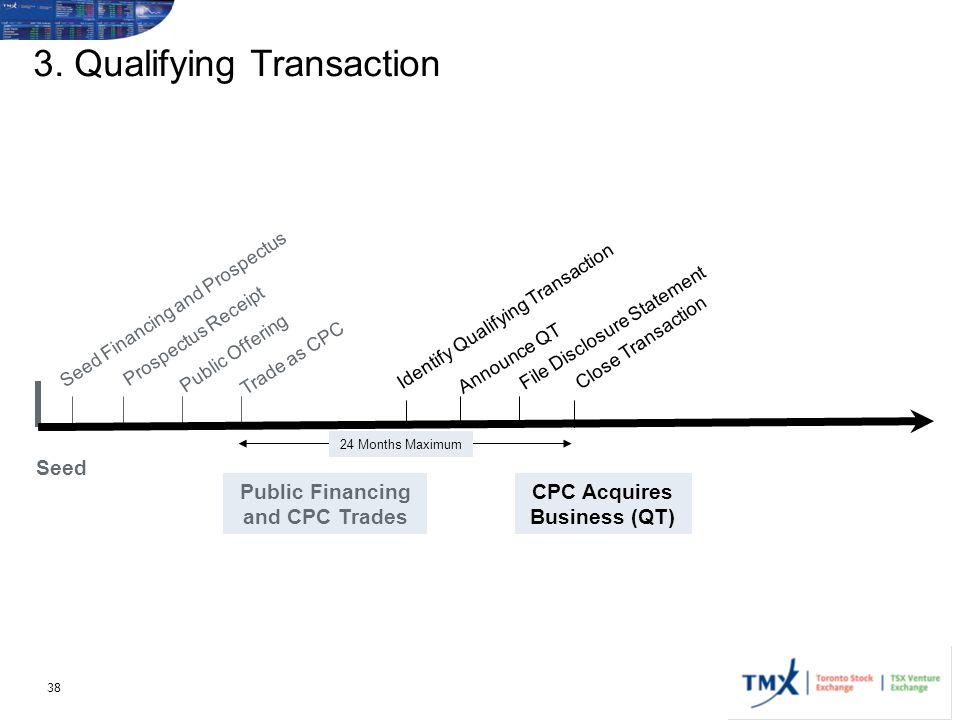 Public Financing and CPC Trades CPC Acquires Business (QT)