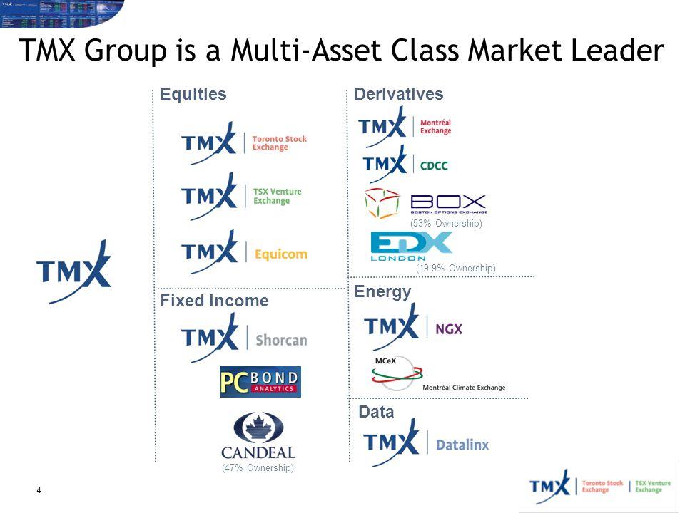 TMX Group is a Multi-Asset Class Market Leader