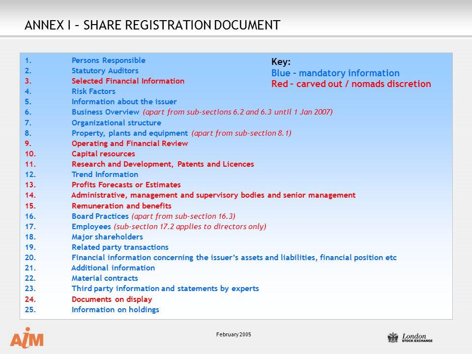ANNEX I – SHARE REGISTRATION DOCUMENT