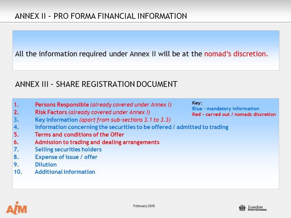 ANNEX III – SHARE REGISTRATION DOCUMENT