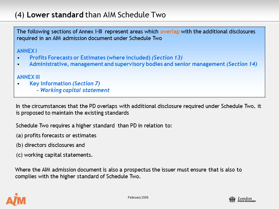 (4) Lower standard than AIM Schedule Two