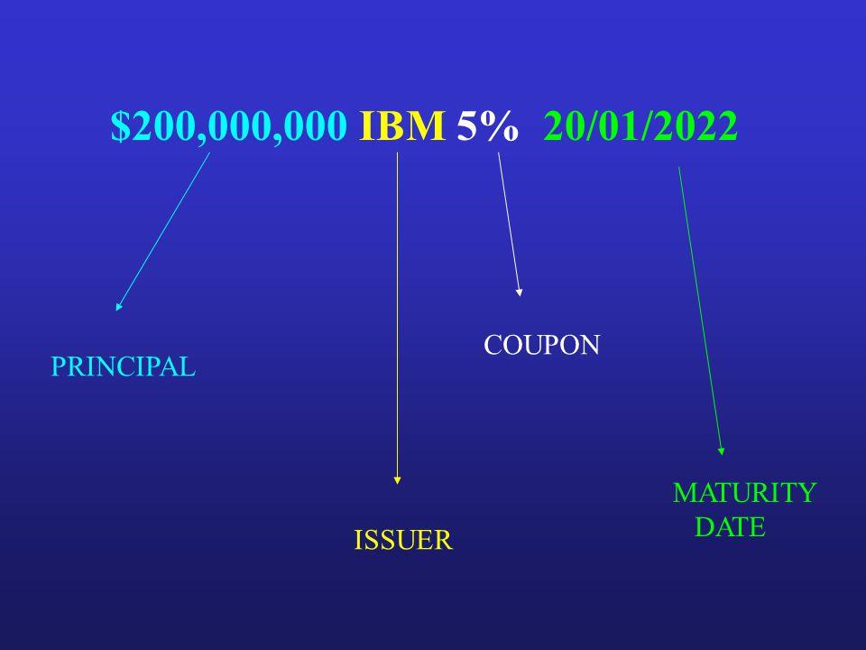 $200,000,000 IBM 5% 20/01/2022 COUPON PRINCIPAL MATURITY DATE ISSUER