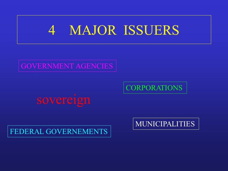 4 MAJOR ISSUERS sovereign GOVERNMENT AGENCIES CORPORATIONS