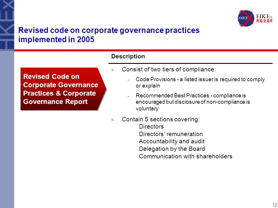 Revised code on corporate governance practices implemented in 2005