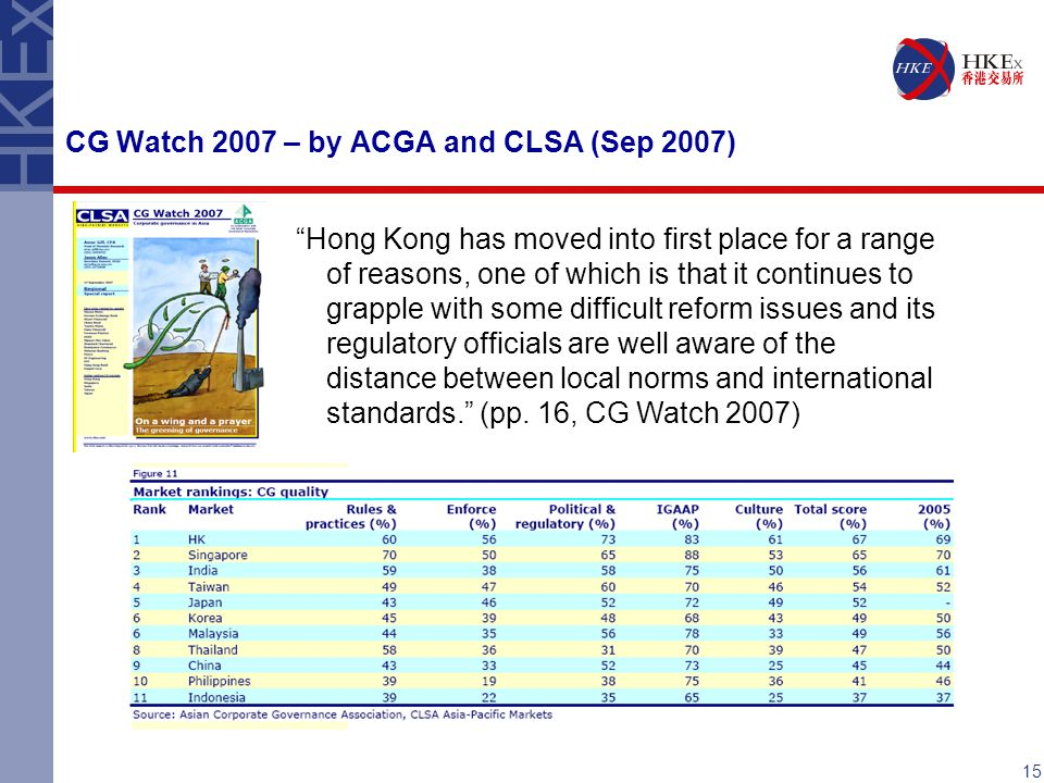 CG Watch 2007 – by ACGA and CLSA (Sep 2007)