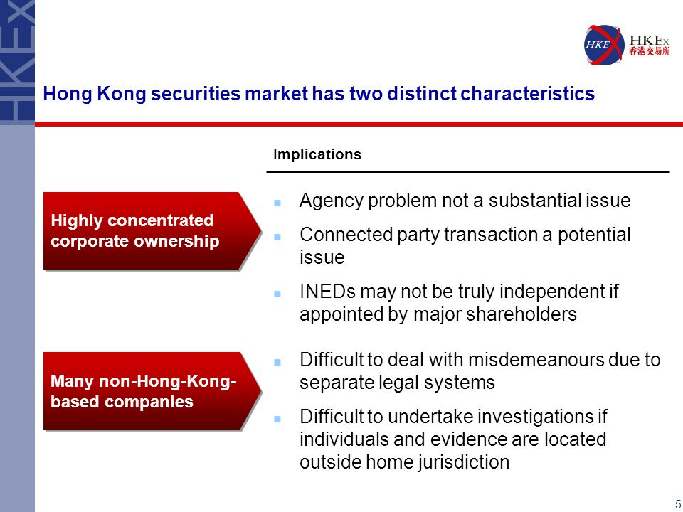 Hong Kong securities market has two distinct characteristics