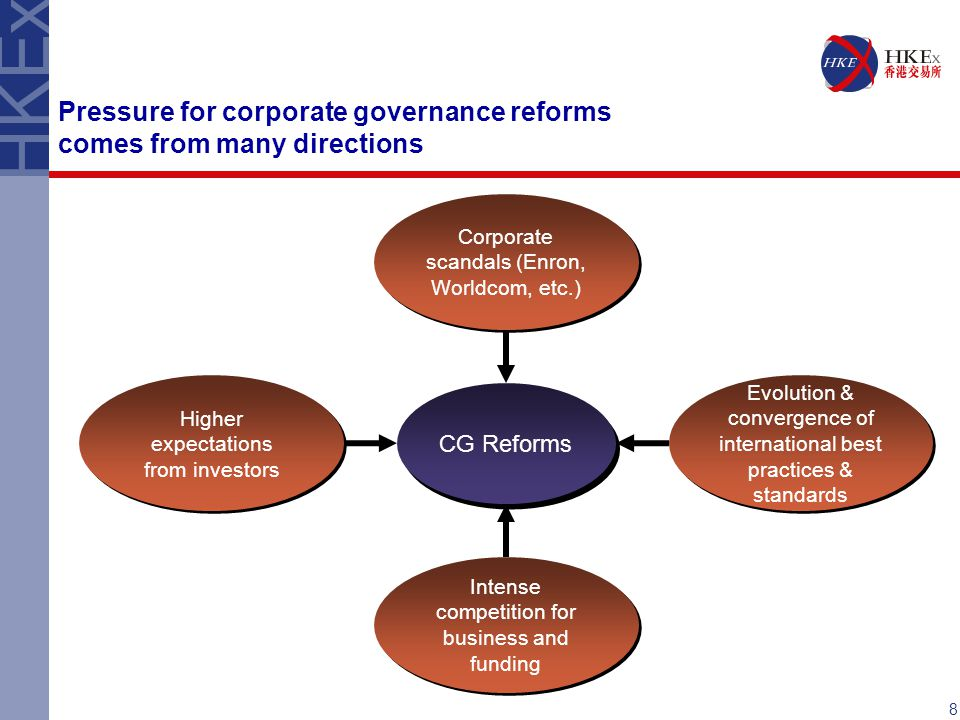 Pressure for corporate governance reforms comes from many directions