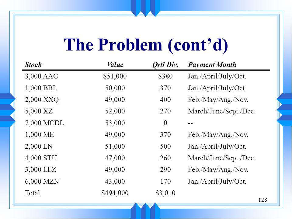 The Problem (cont'd) Stock Value Qrtl Div. Payment Month 3,000 AAC