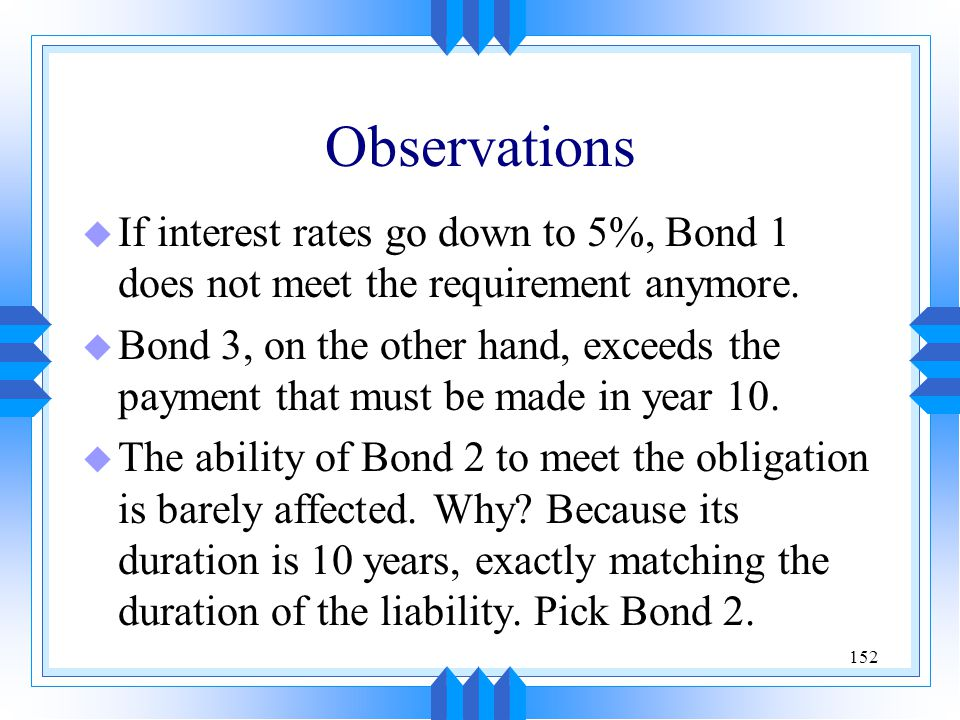 Observations If interest rates go down to 5%, Bond 1 does not meet the requirement anymore.