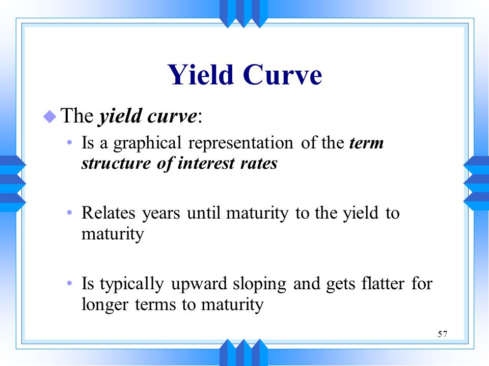 Yield Curve The yield curve: