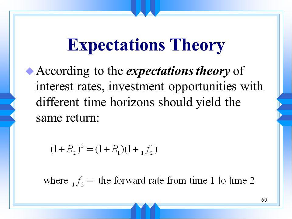 Expectations Theory