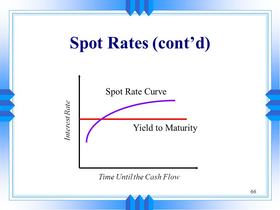 Spot Rates (cont'd) Spot Rate Curve Yield to Maturity Interest Rate