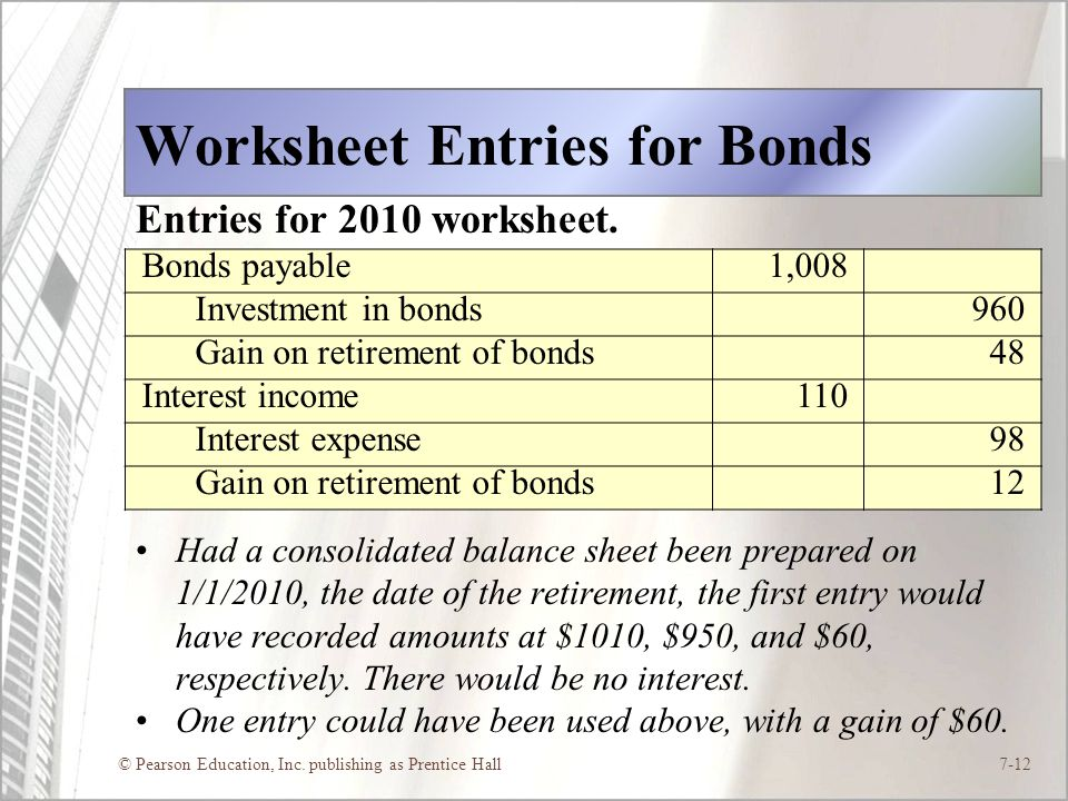 Worksheet Entries for Bonds