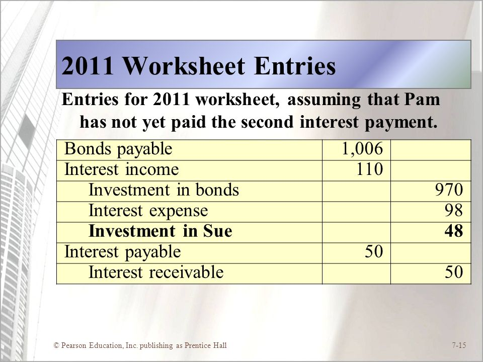 2011 Worksheet Entries Entries for 2011 worksheet, assuming that Pam has not yet paid the second interest payment.