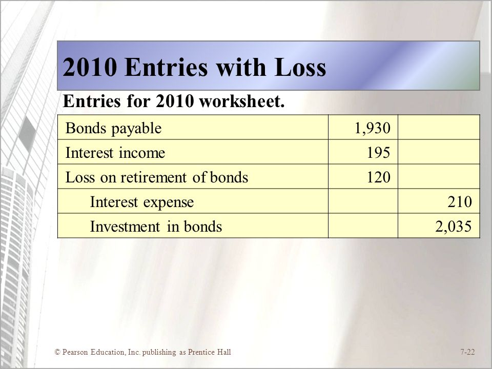 2010 Entries with Loss Entries for 2010 worksheet. Bonds payable 1,930