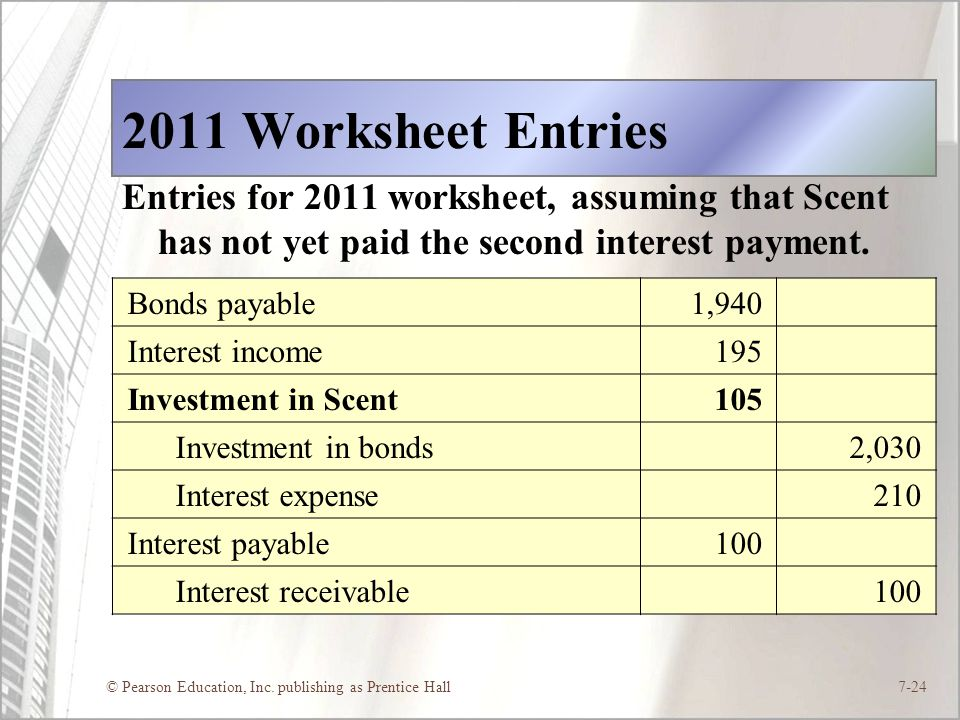 2011 Worksheet Entries Entries for 2011 worksheet, assuming that Scent has not yet paid the second interest payment.