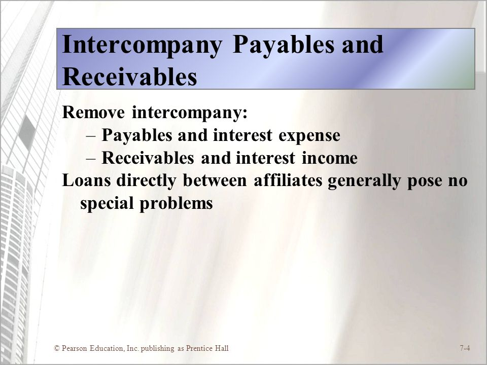 Intercompany Payables and Receivables