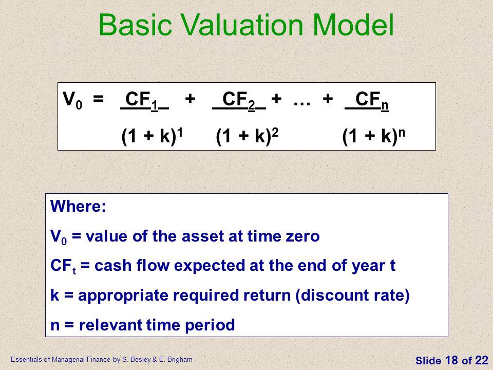 Basic Valuation Model V0 = CF1 + CF2 + … + CFn