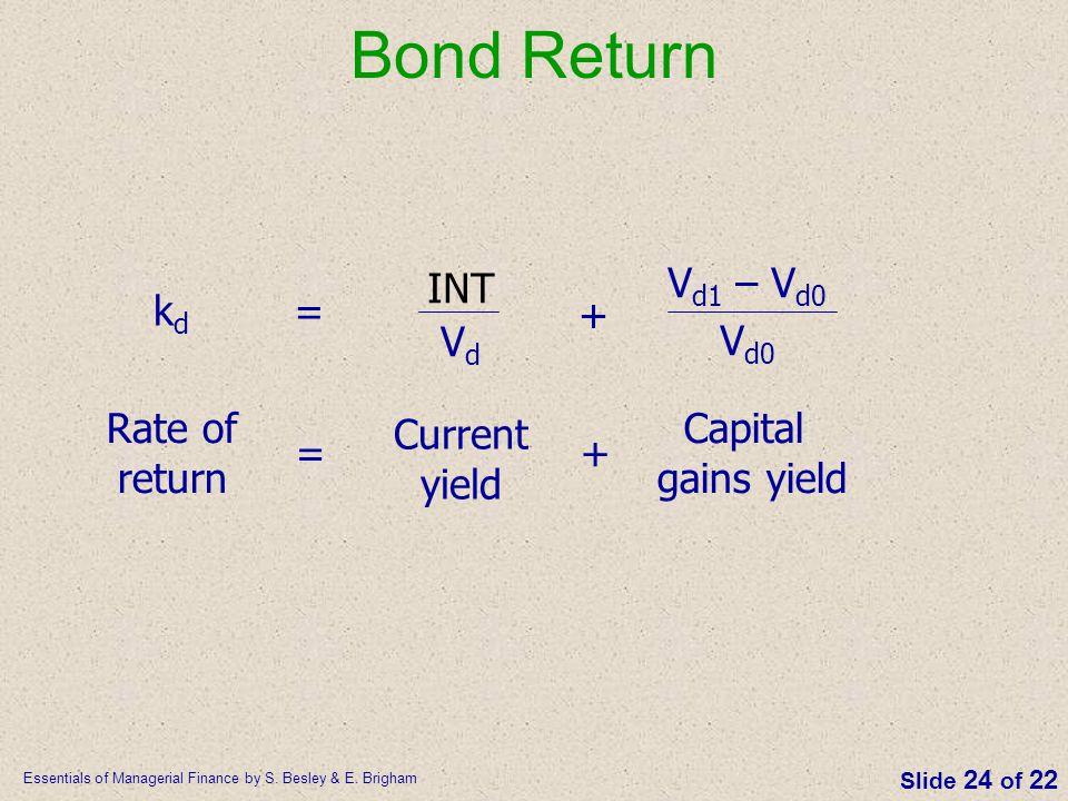 Bond Return Vd INT Vd1 – Vd0 Vd0 kd = + Rate of return Current yield