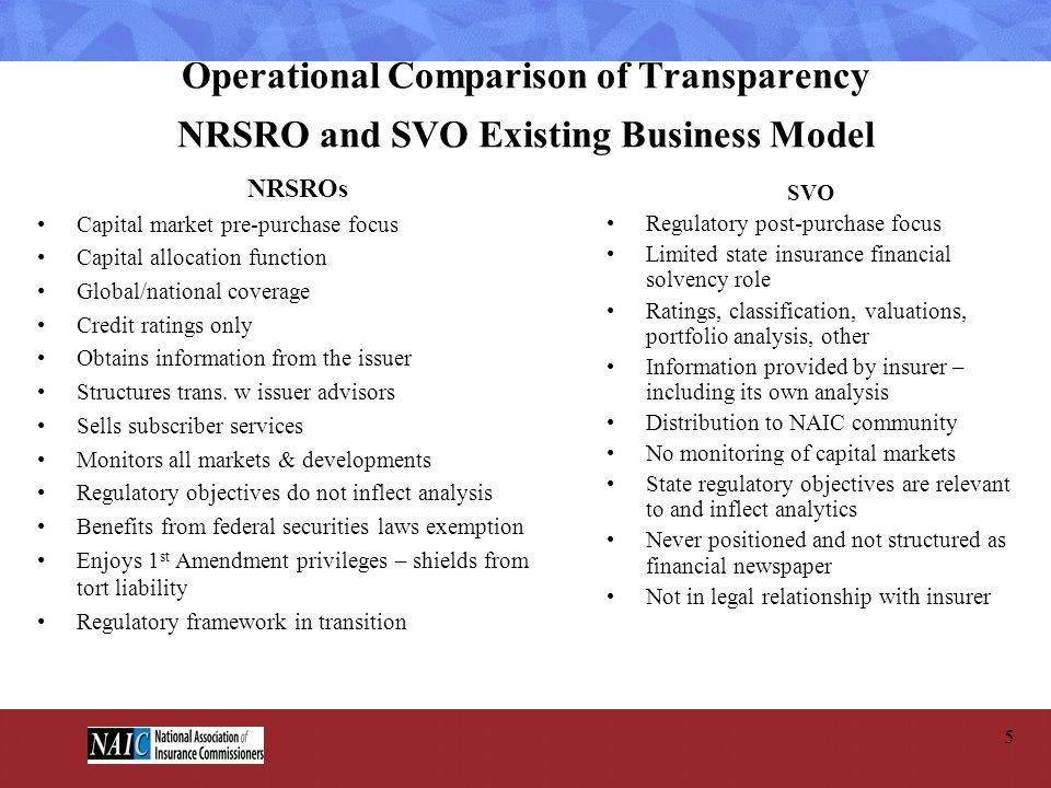 Operational Comparison of Transparency NRSRO and SVO Existing Business Model