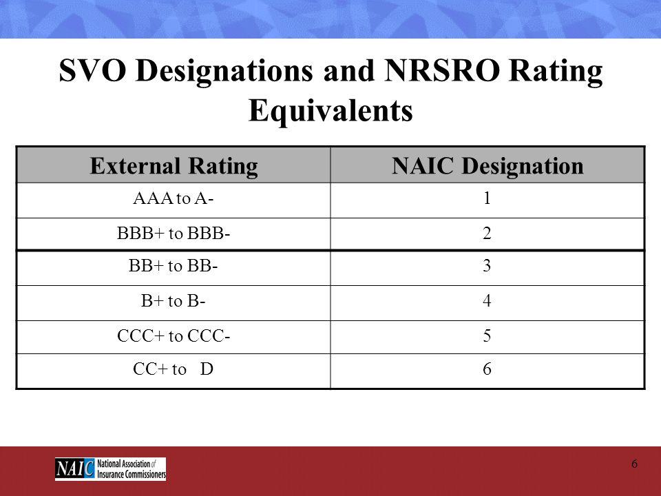 SVO Designations and NRSRO Rating Equivalents