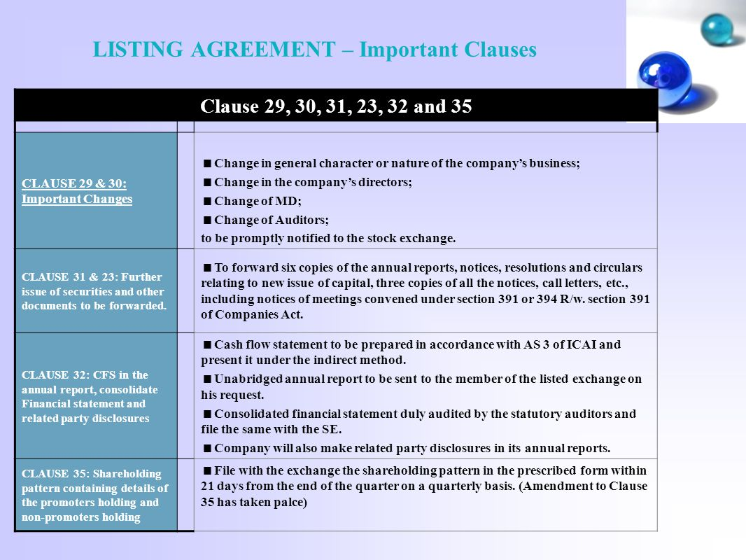 LISTING AGREEMENT – Important Clauses