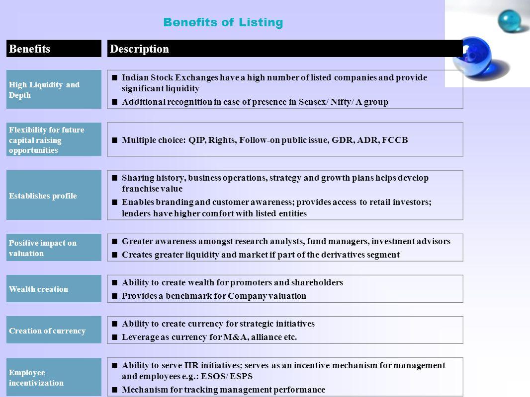 Benefits of Listing Benefits Description