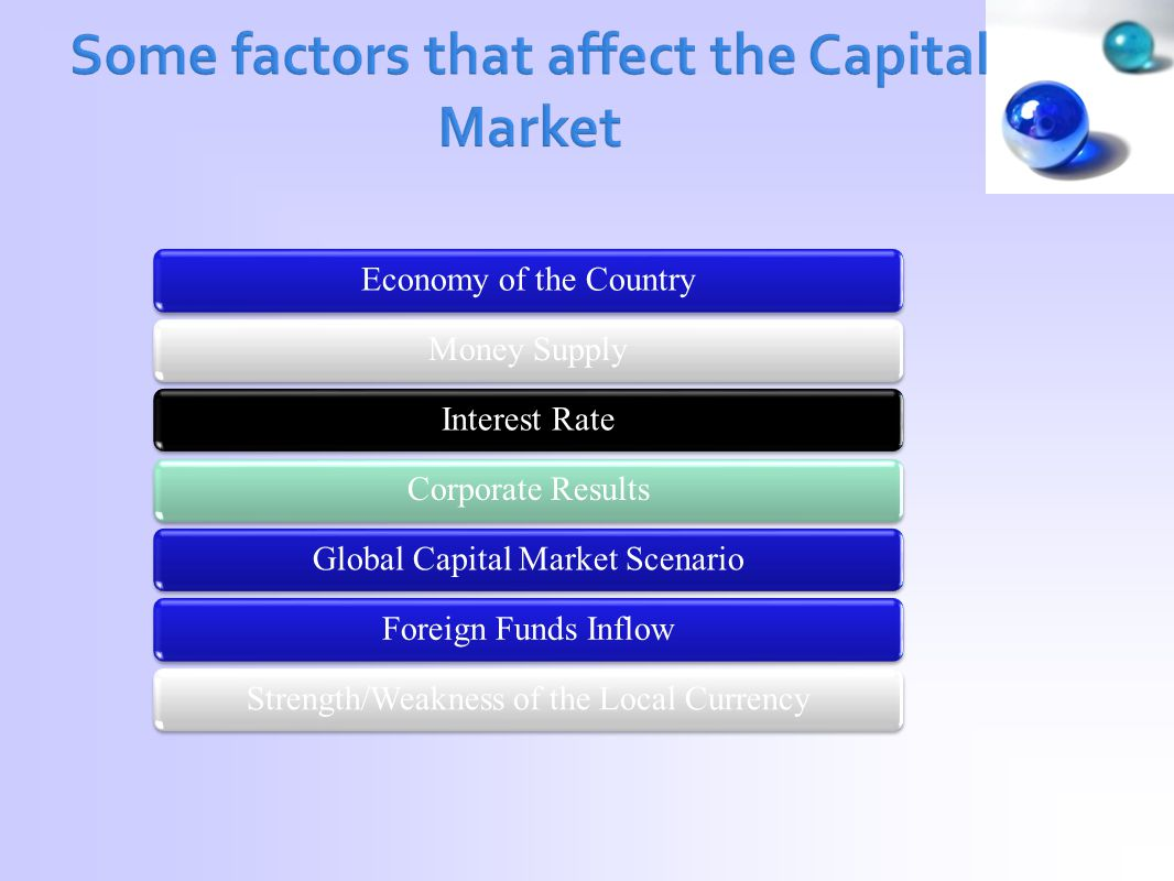 Economy of the Country Money Supply Interest Rate Corporate Results