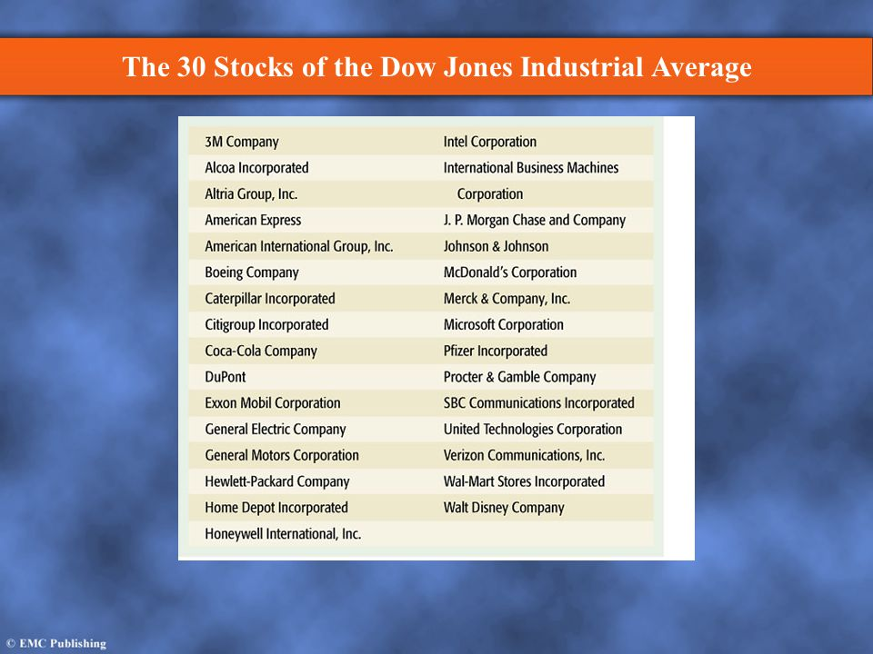 The 30 Stocks of the Dow Jones Industrial Average