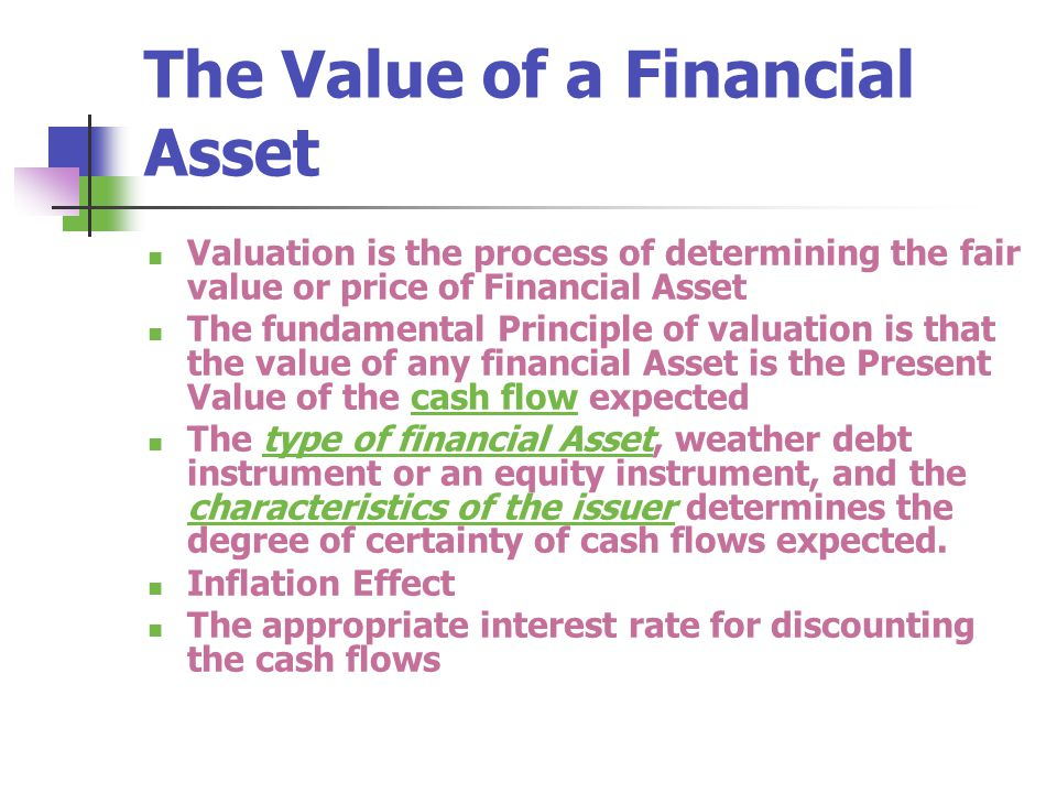 The Value of a Financial Asset