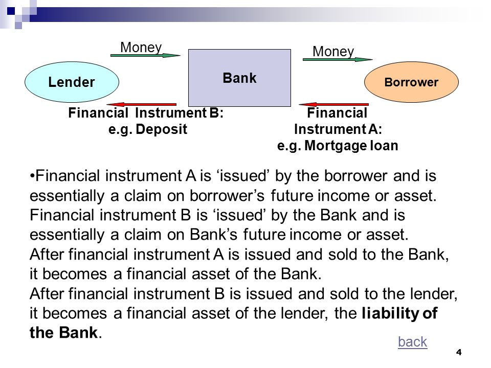 Financial Instrument A: Financial Instrument B: