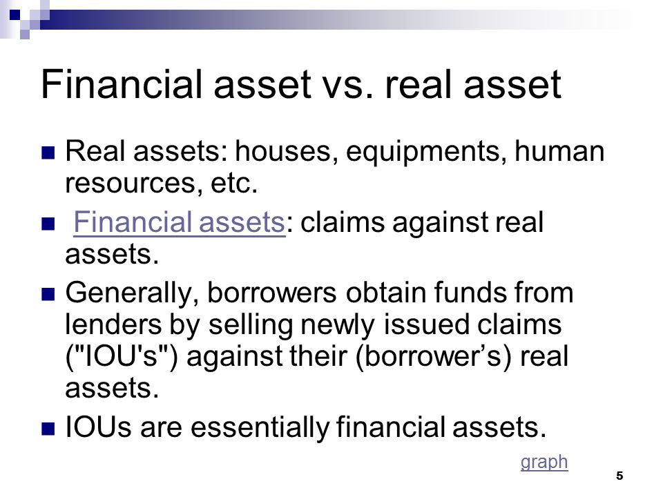 Financial asset vs. real asset