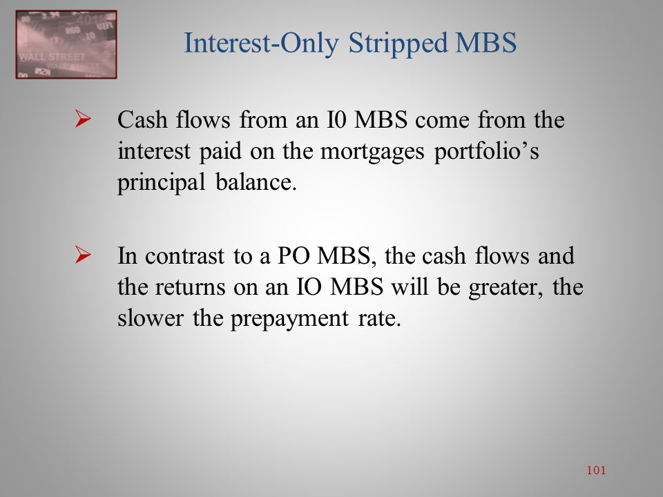 Interest-Only Stripped MBS