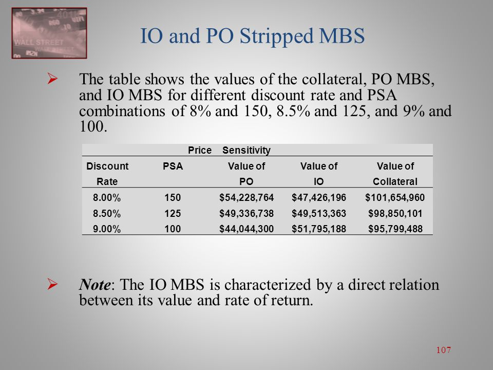 IO and PO Stripped MBS