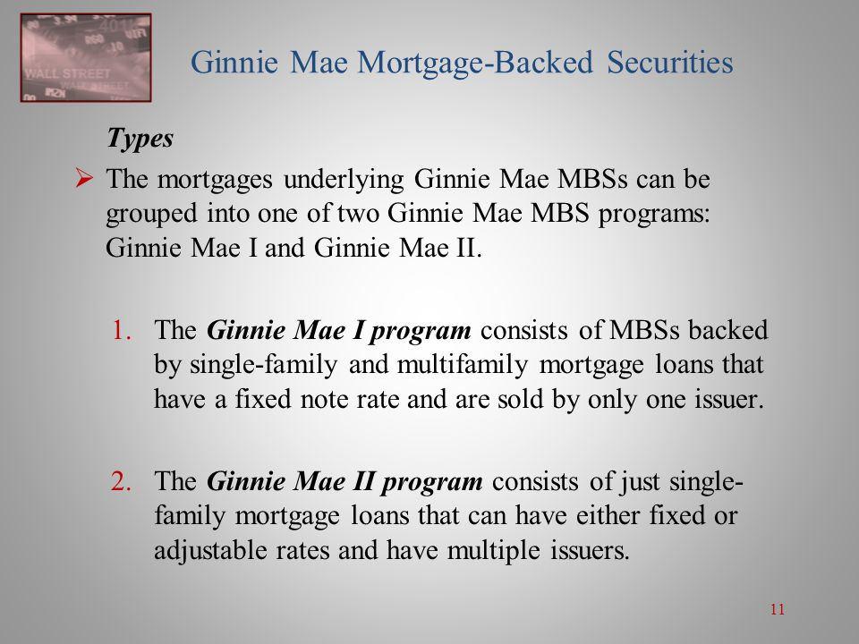 Ginnie Mae Mortgage-Backed Securities