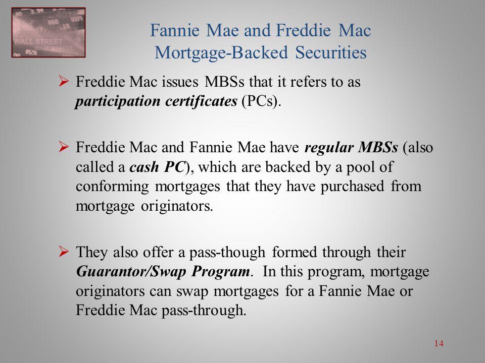 Fannie Mae and Freddie Mac Mortgage-Backed Securities