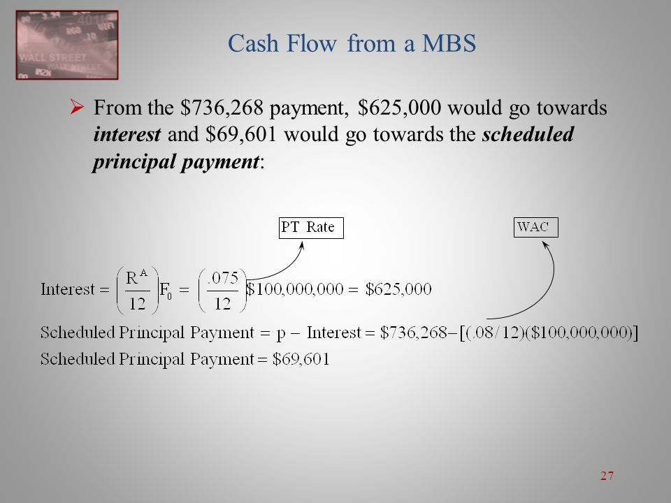 Cash Flow from a MBS From the $736,268 payment, $625,000 would go towards interest and $69,601 would go towards the scheduled principal payment: