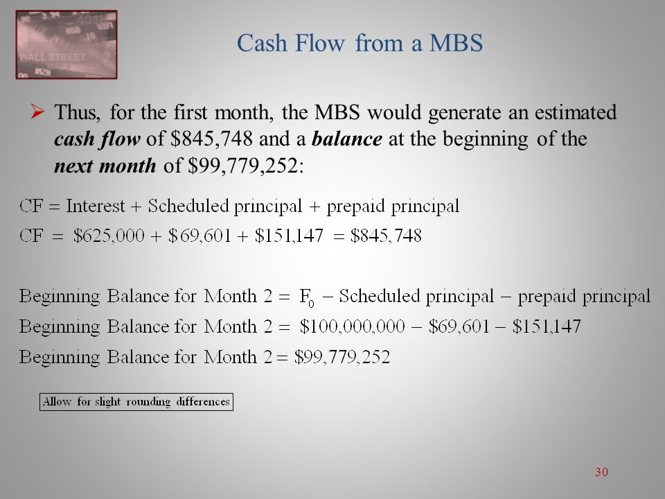 Cash Flow from a MBS