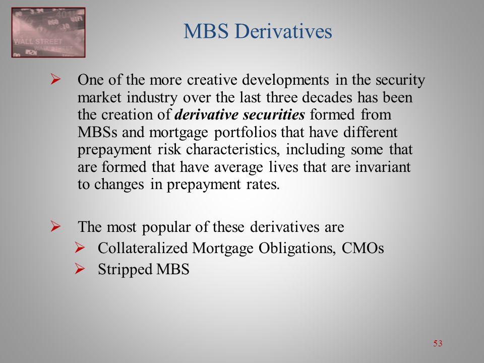 MBS Derivatives