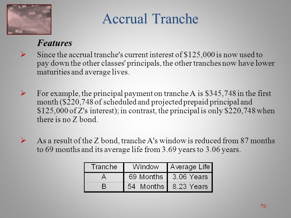 Accrual Tranche Features