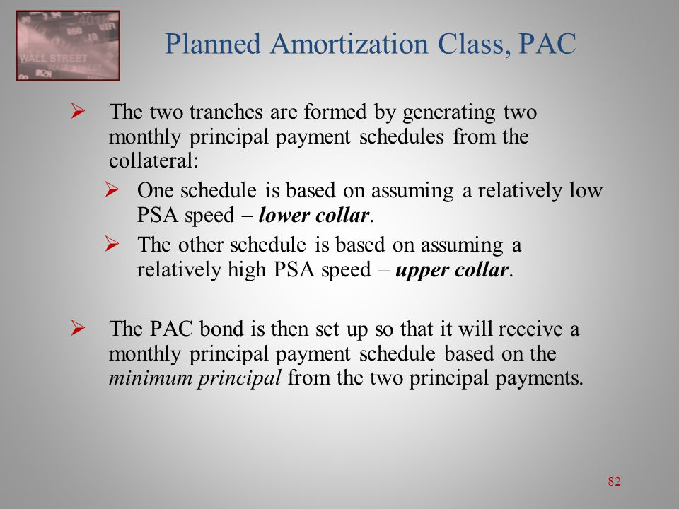 Planned Amortization Class, PAC