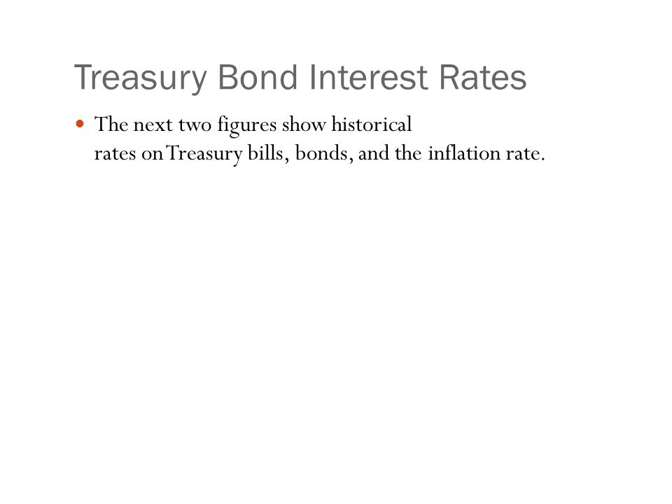 Treasury Bond Interest Rates