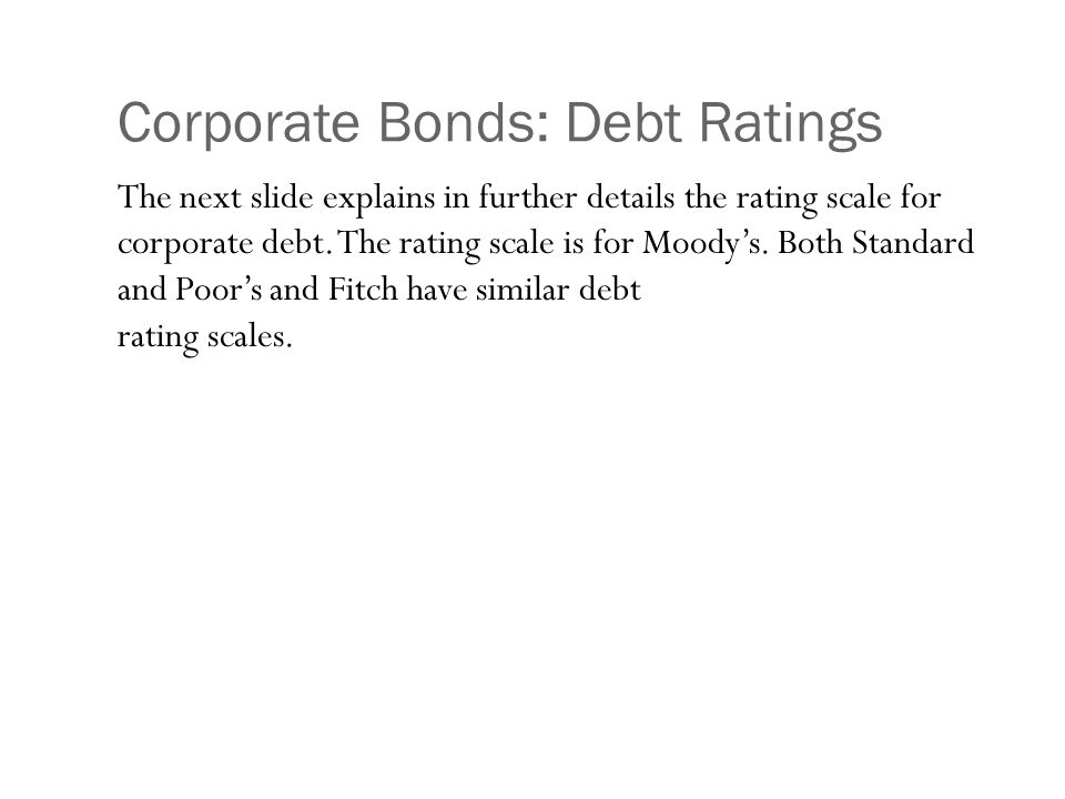 Corporate Bonds: Debt Ratings (a)