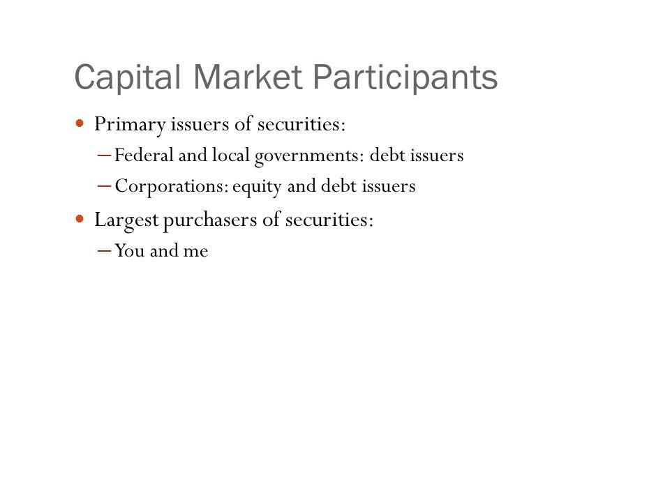 Capital Market Trading