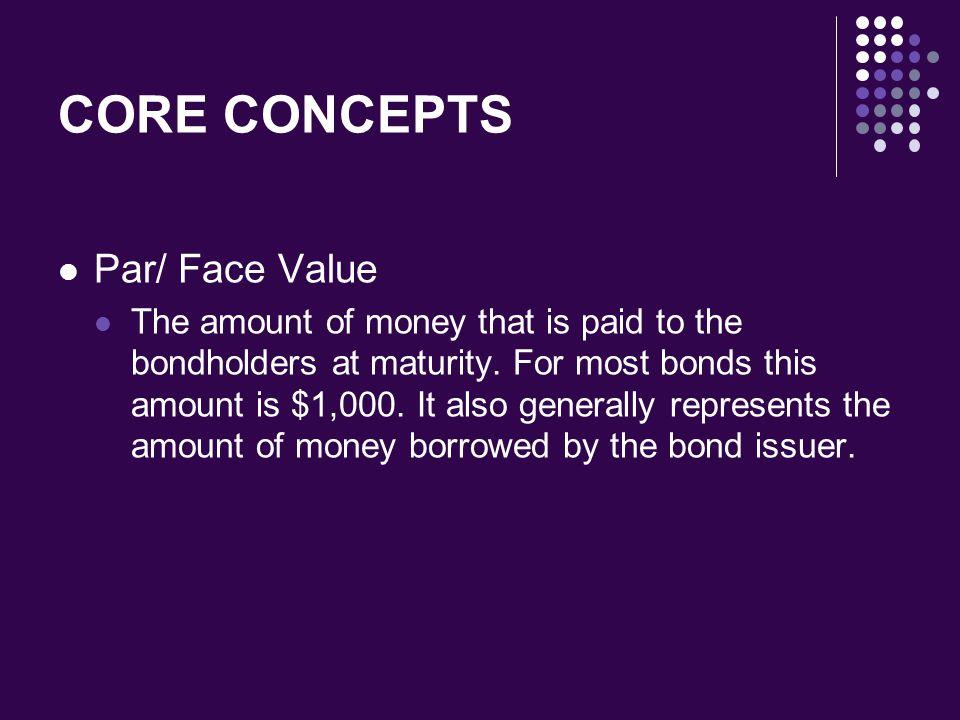 CORE CONCEPTS Par/ Face Value