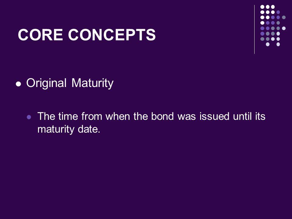 CORE CONCEPTS Original Maturity