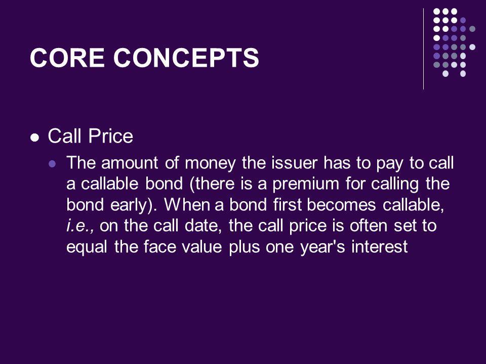 CORE CONCEPTS Call Price
